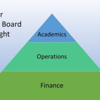 OFF THE SHELF: Charter School Board Oversight – July 2017